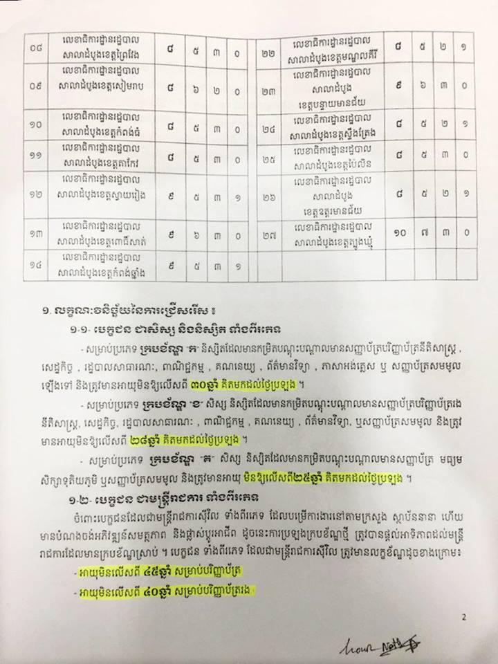 http://www.cambodiajobs.biz/2016/07/239-staffs-ministry-of-justice.html