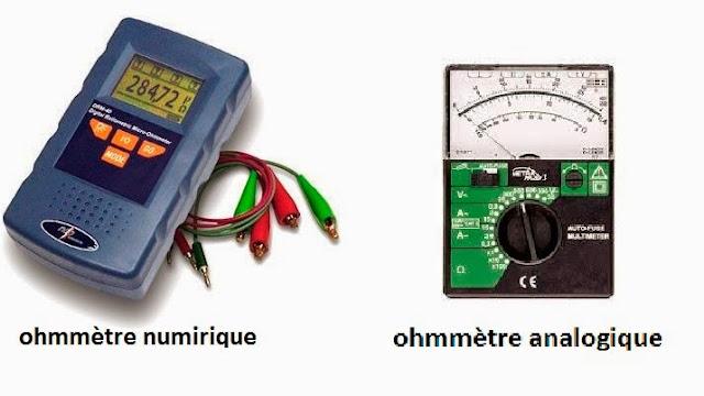 ohmmètre numirique