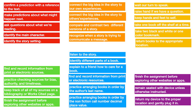 school library student learning targets