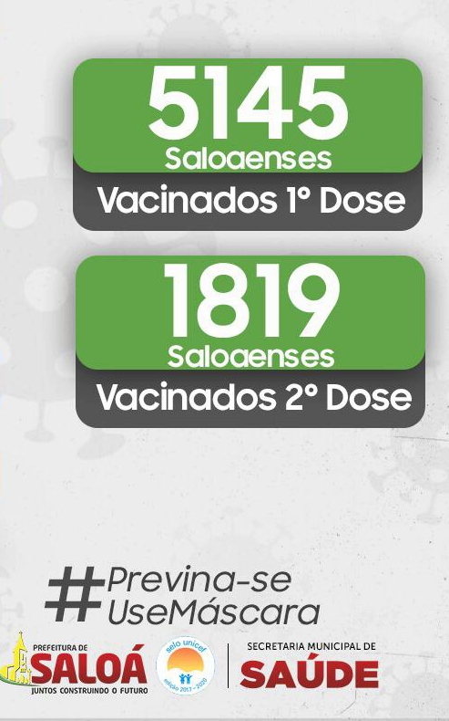 Saloá aplicou 6.964 doses contra a Covid-19 até o momento !