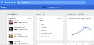 Penggunaan Topic Di Google Trends Untuk Mendongkrak Trafik