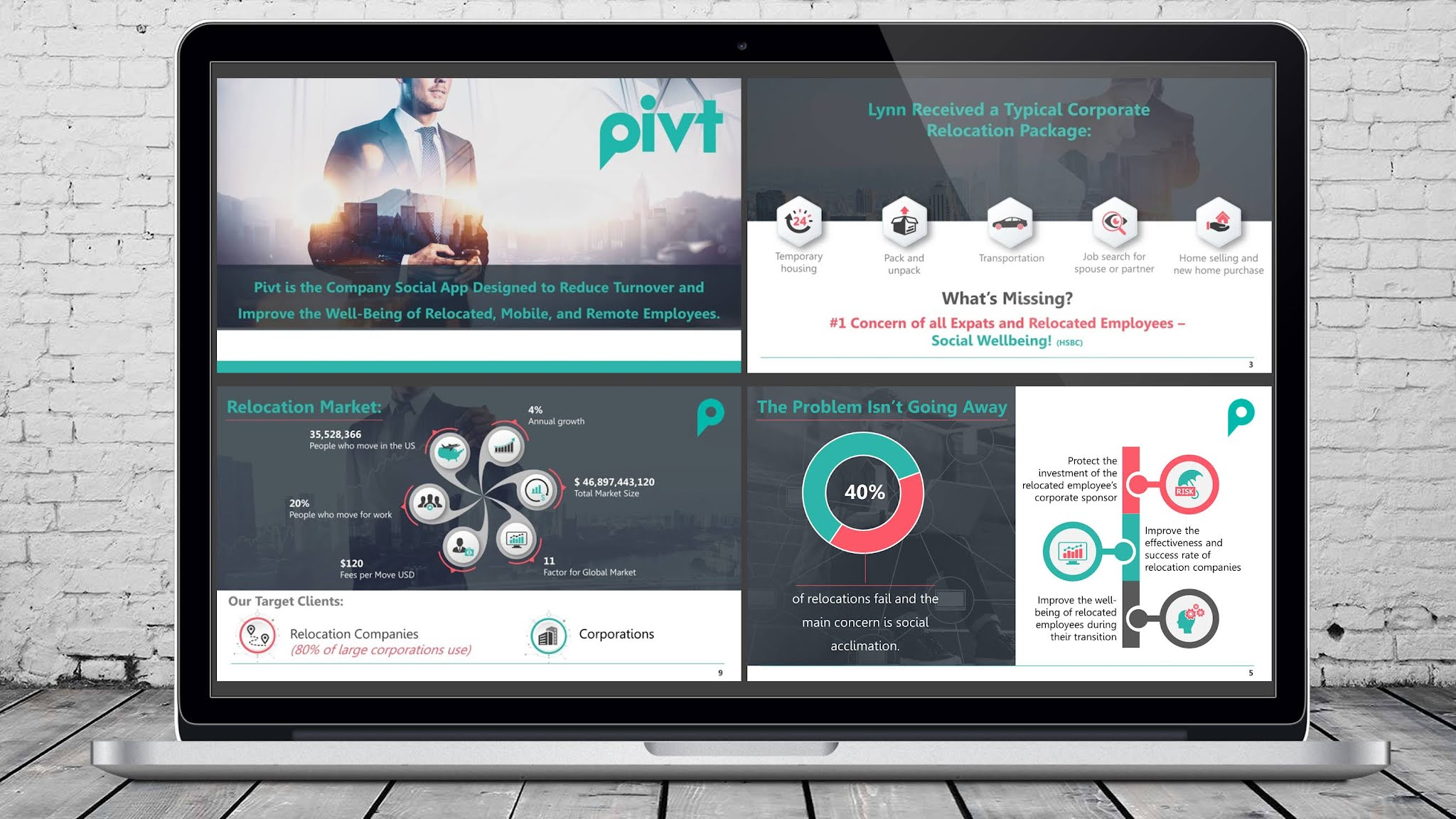 PowerPoint investor pitch deck for mobile application designed to reduce churn and improve the well-being of relocated, remote and transient employees
