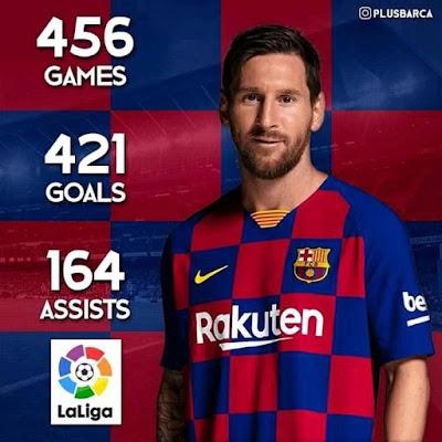 #KING #MESSI...