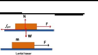 Pengertian Dinamika gerak dan aplikasi disoal