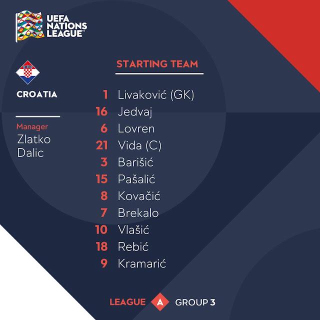 تشكيل كرواتيا الرسمي