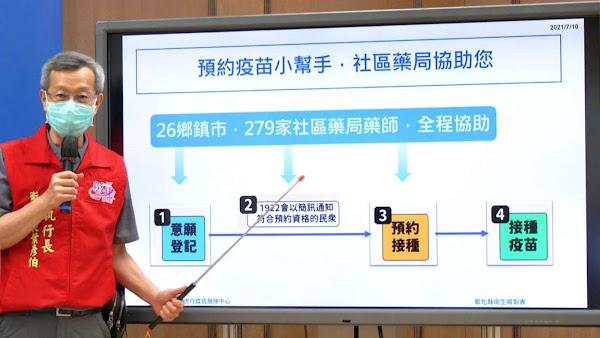 彰化疫情7/10零確診 279家社區藥局協助疫苗預約登記