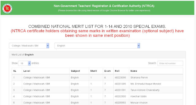 ntrca merit list published