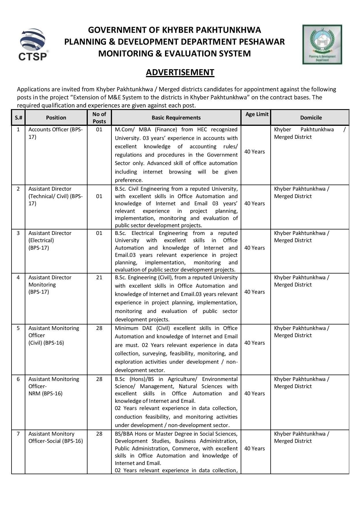 Planning and Development Department KPK Jobs November 2020