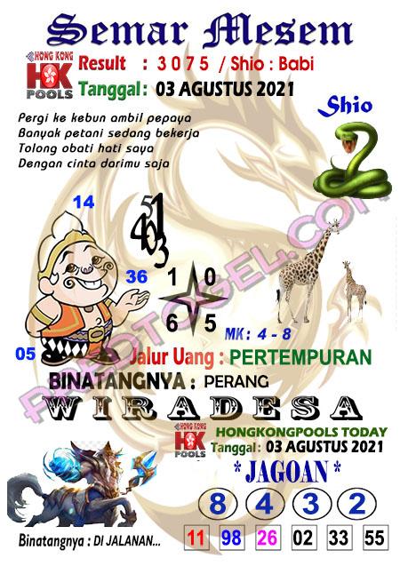 Prediksi Syair HK Semar Mesem Selasa 03-Agt-2021