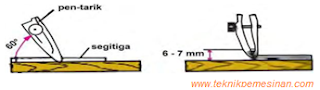 penggunaan jangka besar untuk diameter 21-39 mm