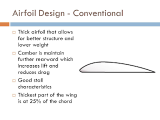 Function of Airfoil