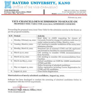 buk admission exercise 2020/2021 session
