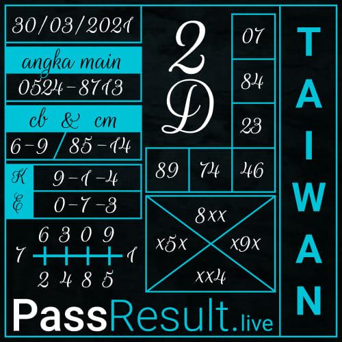 Prediksi PassResult - Selasa, 30 Maret 2021 - Prediksi Togel Taiwan