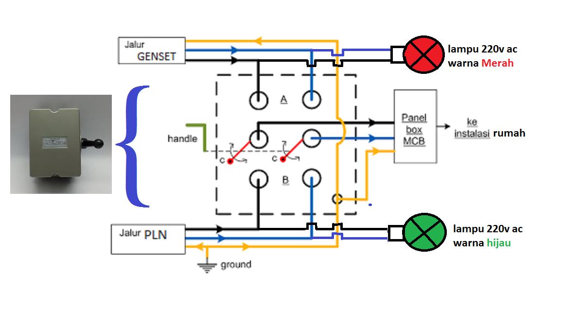 skema pemasangan lampu panel genset