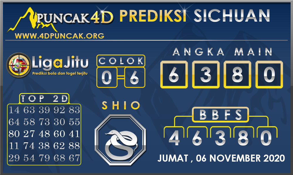 PREDIKSI TOGEL SICHUAN PUNCAK4D 06 NOVEMBER 2020