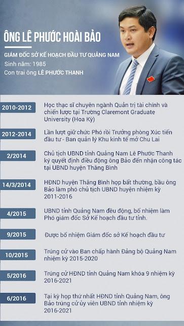Đề nghị xóa tên đảng viên, hủy quyết định bổ nhiệm ông Lê Phước Hoài Bảo