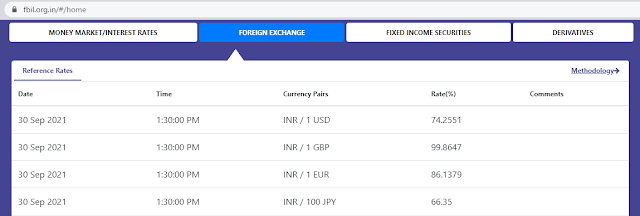 RBI FBIL Reference Rate as on 30th September 2021