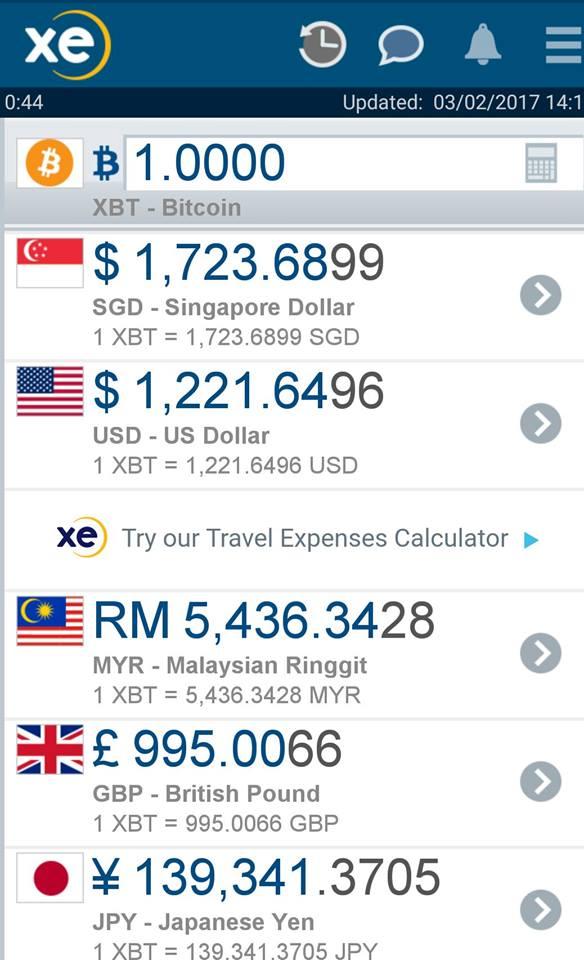 metin2global.ro - Portofoliu de criptograme, Manager & Tracker, Limba: Română, Valută: Dolar american