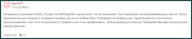 free2ex.com отзывы о сайте