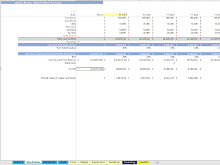mining monthly cash flow pro forma