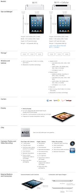 Apple iPad 4G with Retina Display Features, Specs, Price