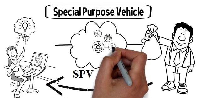 affordable spv setup special purpose vehicle investing