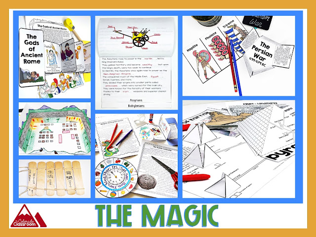 The magic inside interactive notebooks.