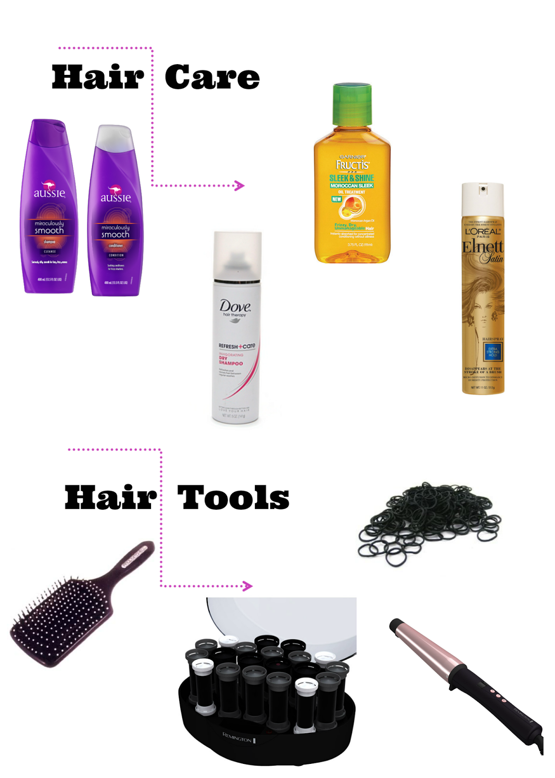 Hair Care Essentials