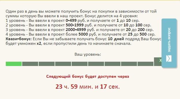 бонусы bizoninvest com