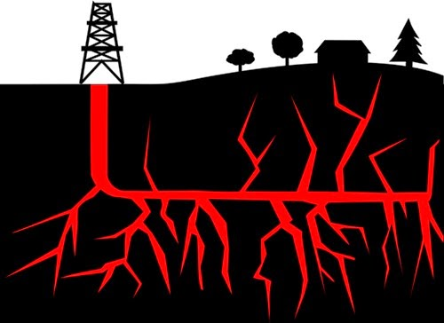 Shale gas Fracking- Anti fracking