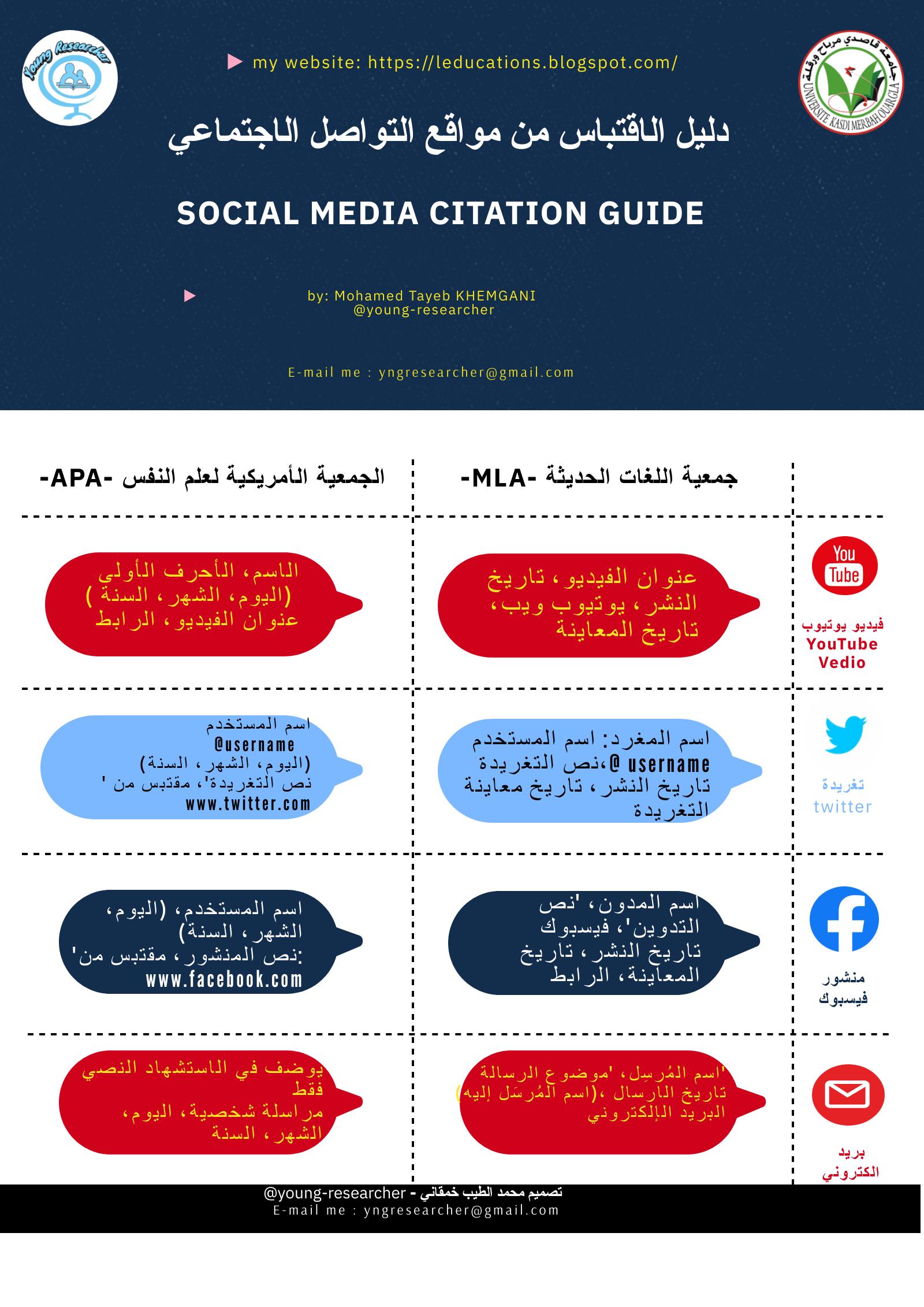 دليل الاقتباس من مواقع التواصل الاجتماعي