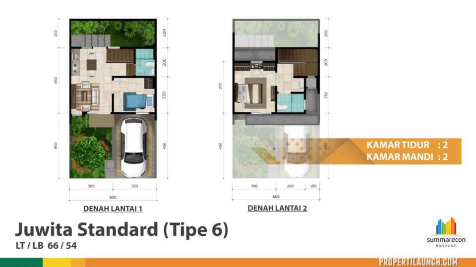 Rumah Cluster Dayana Tipe 6 (Juwita Standard)