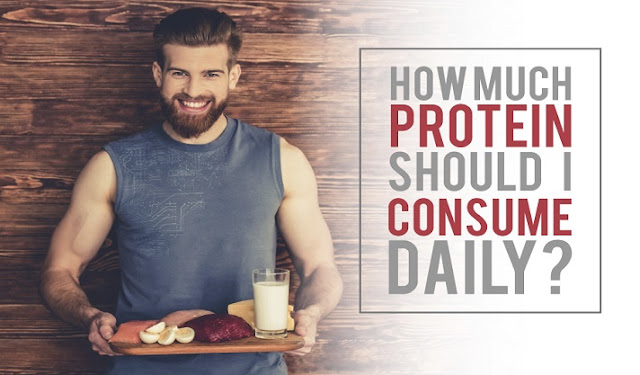 How Much Protein Should I Eat Per Day?