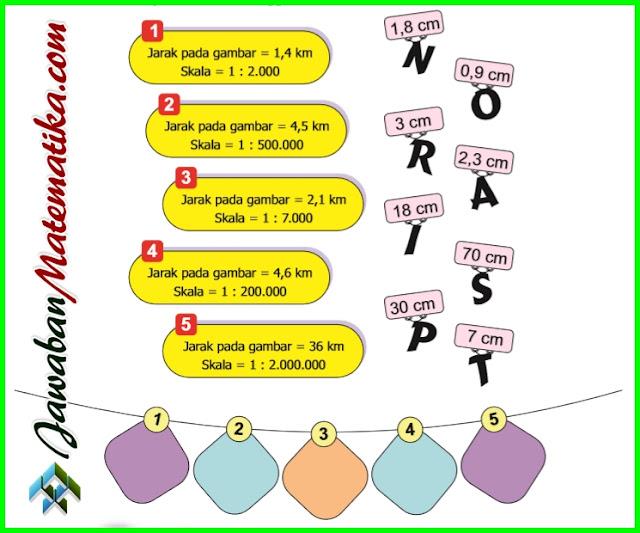 Kunci Jawaban Matematika Kelas 5 Halaman 120