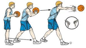 Teknik Dasar Bola Basket | Zonapelatih