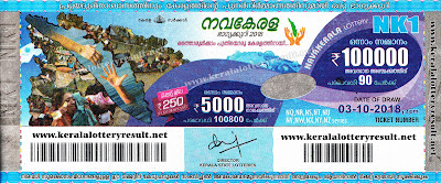 Nava Kerala Lottery: Prize Structure, kerala lottery, kerala lottery result, kerala lottery results, kerala lottery results today, kerala lottery result today