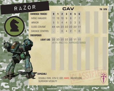 The Razor (V1)