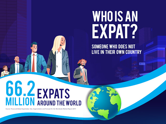 Surprising Facts You Must Know Before Moving Abroad as an Expatriate
