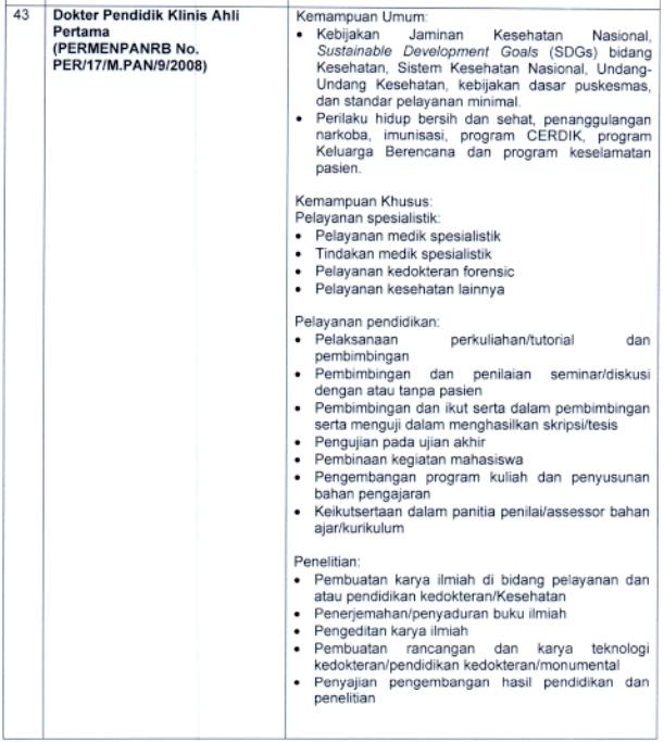 Kisi-kisi Materi SKB CPNS 2021: Dokter Pendidik Klinis (Ahli Pertama)