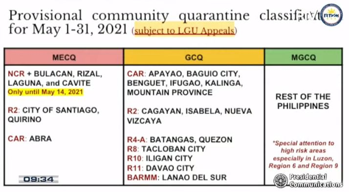Duterte announces new quarantine classifications for May 1 to 31, 2021