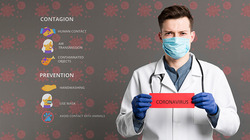 Everything About New Coronavirus