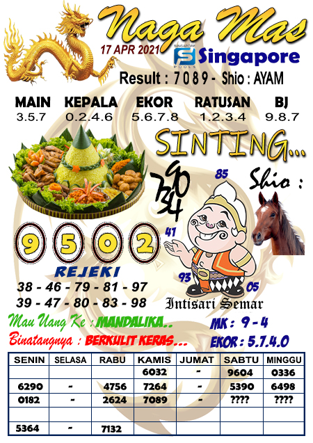 Syair Naga Mas SGP Sabtu 17 April 2021