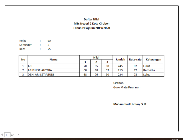 hasil setelah tabel di format