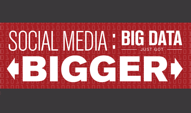 Social Media: Big Data Just Got Bigger