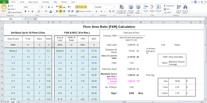 Floor Area Ratio - FAR Calculation and Maximum Ground Coverage in BD