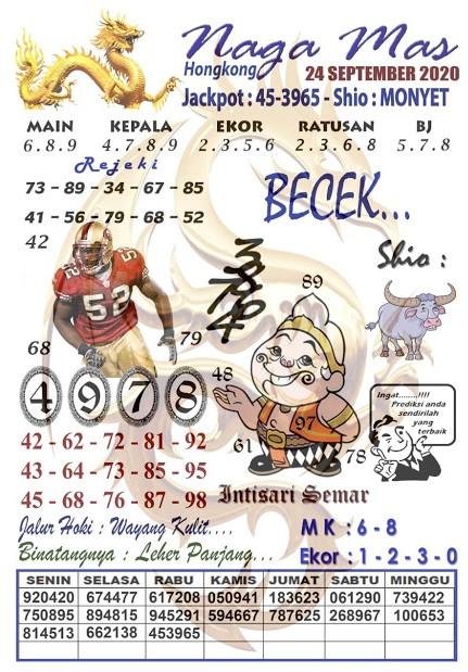 Prediksi Nagasaon Hk Kamis : prediksi, nagasaon, kamis, Nagasaon, Syair, Kamis, 24-09-2020, Prediksi, Sidney