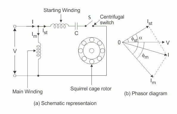 capacitor start motor psc motor wiring diagram wiring diagram shrutiradio motor wiring schematic plate at reclaimingppi.co