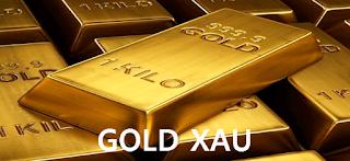 오늘 국제 금 시세 전망 : 지지선 1415 저항선 1505. 24K 순금, 스팟 골드 1 온스/달러 XAU/USD
