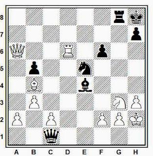 Posición de la partida de ajedrez Santos - Chunko (Madrid, 1985)