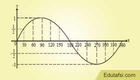 Contoh Soal Matematika